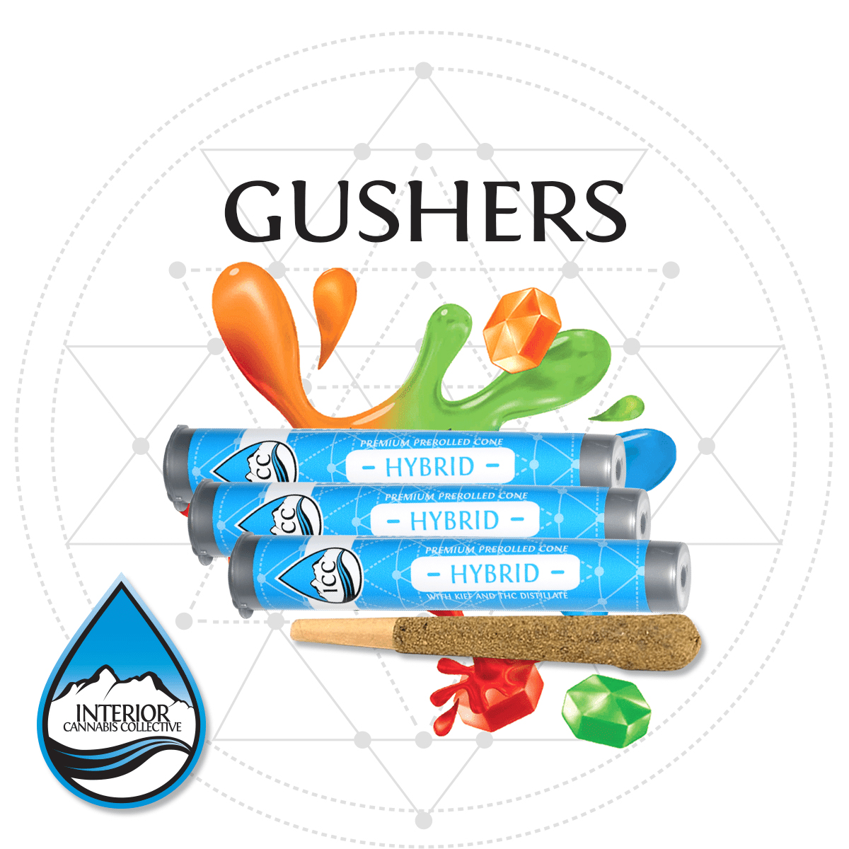 Gushers-Prerolls